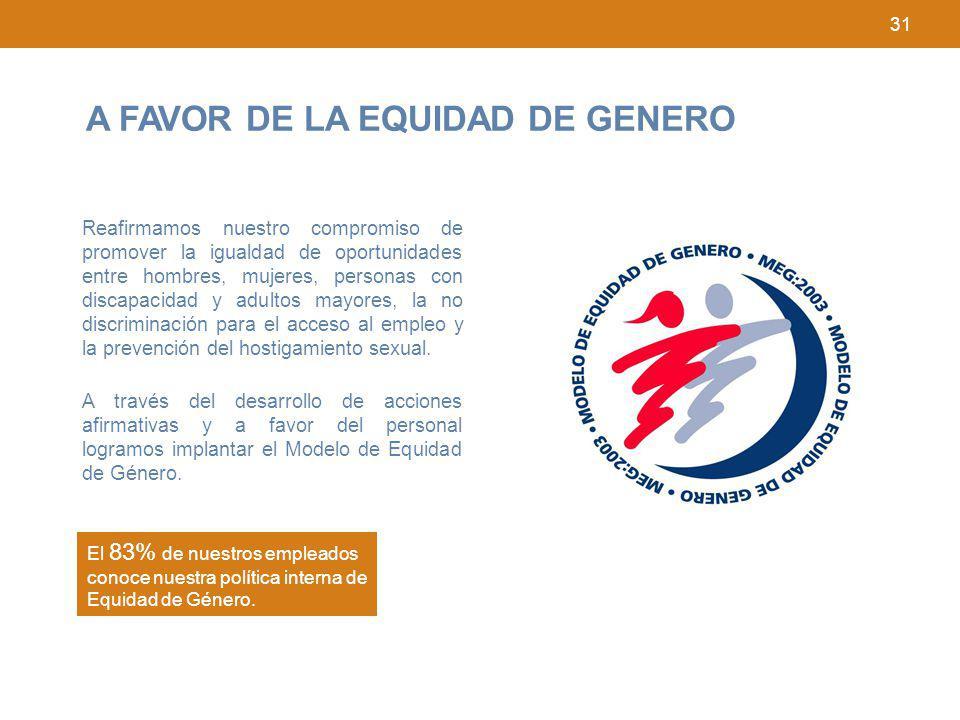31 Reafirmamos nuestro compromiso de promover la igualdad de oportunidades entre hombres, mujeres, personas con discapacidad y adultos mayores, la no