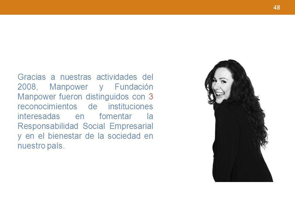 48 Gracias a nuestras actividades del 2008, Manpower y Fundación Manpower fueron distinguidos con 3 reconocimientos de instituciones interesadas en fo