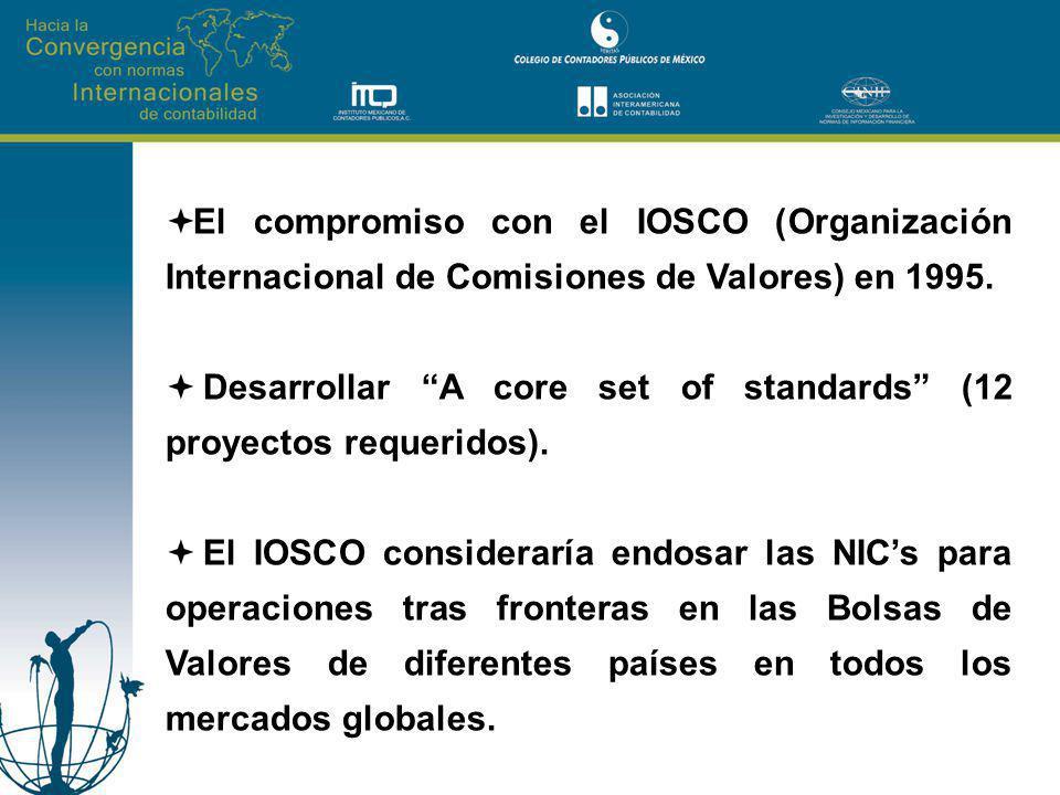El compromiso con el IOSCO (Organización Internacional de Comisiones de Valores) en 1995. Desarrollar A core set of standards (12 proyectos requeridos