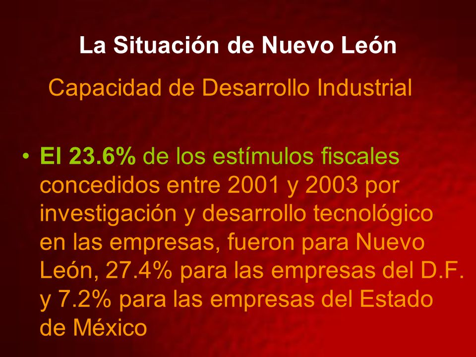 La Situación de Nuevo León Capacidad de Desarrollo Industrial El 23.6% de los estímulos fiscales concedidos entre 2001 y 2003 por investigación y desarrollo tecnológico en las empresas, fueron para Nuevo León, 27.4% para las empresas del D.F.