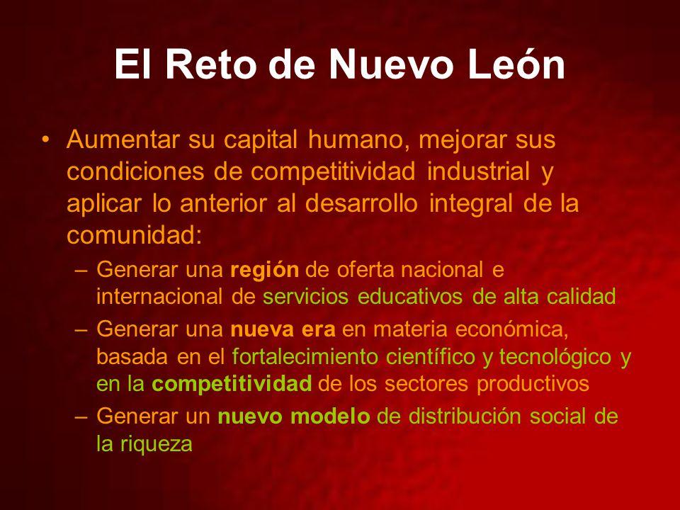 El Reto de Nuevo León Aumentar su capital humano, mejorar sus condiciones de competitividad industrial y aplicar lo anterior al desarrollo integral de