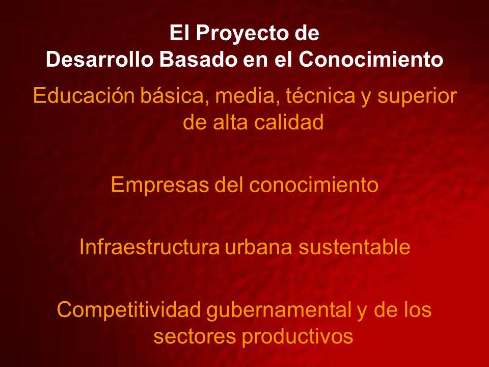 El Proyecto de Desarrollo Basado en el Conocimiento Educación básica, media, técnica y superior de alta calidad Empresas del conocimiento Infraestructura urbana sustentable Competitividad gubernamental y de los sectores productivos