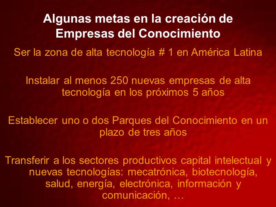 Algunas metas en la creación de Empresas del Conocimiento Ser la zona de alta tecnología # 1 en América Latina Instalar al menos 250 nuevas empresas d