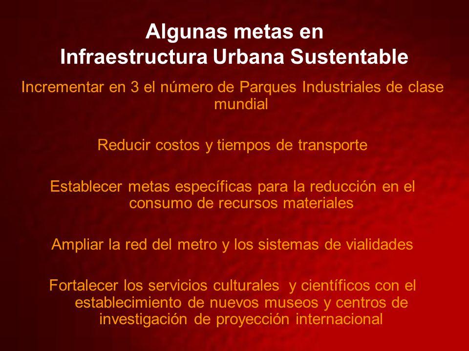 Algunas metas en Infraestructura Urbana Sustentable Incrementar en 3 el número de Parques Industriales de clase mundial Reducir costos y tiempos de tr