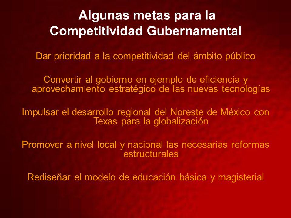 Algunas metas para la Competitividad Gubernamental Dar prioridad a la competitividad del ámbito público Convertir al gobierno en ejemplo de eficiencia