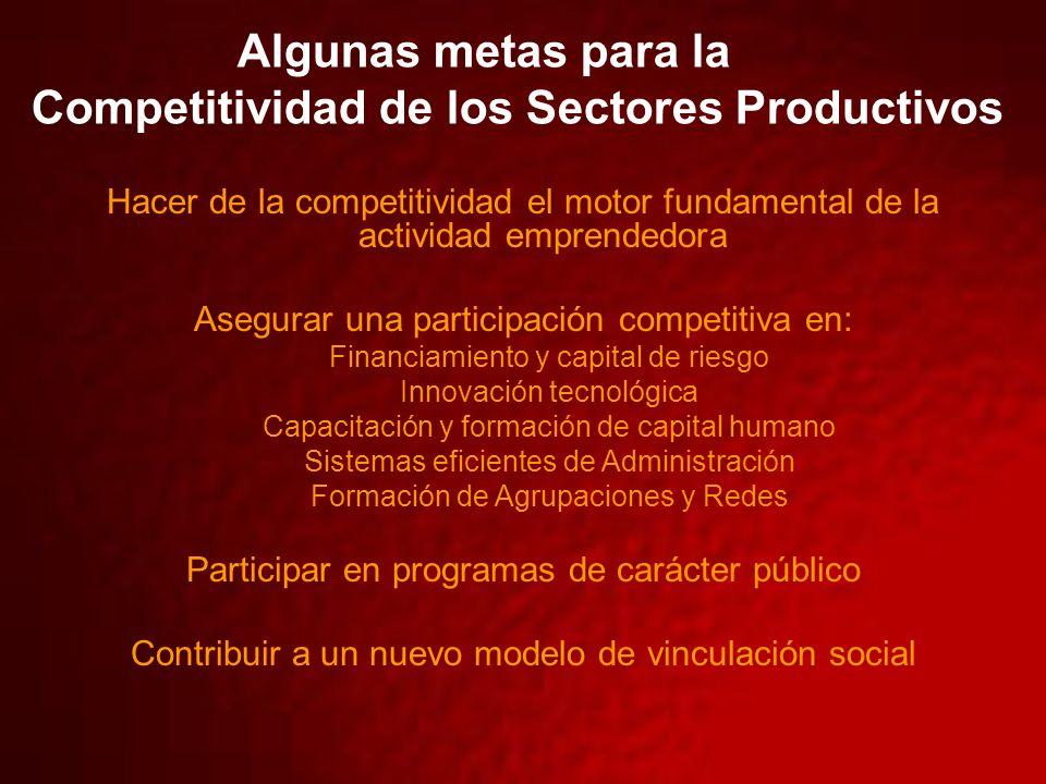 Algunas metas para la Competitividad de los Sectores Productivos Hacer de la competitividad el motor fundamental de la actividad emprendedora Asegurar