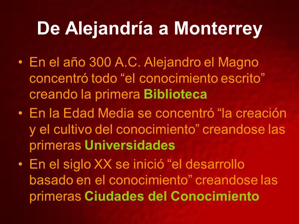 De Alejandría a Monterrey En el año 300 A.C. Alejandro el Magno concentró todo el conocimiento escrito creando la primera Biblioteca En la Edad Media
