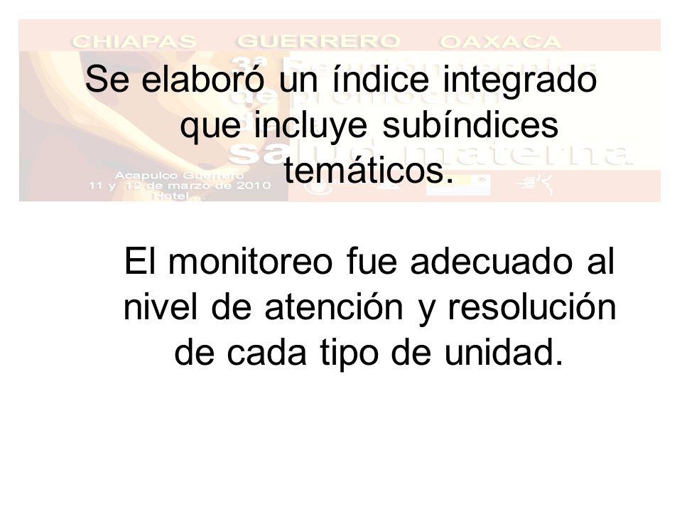 Se elaboró un índice integrado que incluye subíndices temáticos.