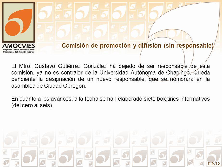D 9/12 Comisión de promoción y difusión (sin responsable) El Mtro. Gustavo Gutiérrez González ha dejado de ser responsable de esta comisión, ya no es