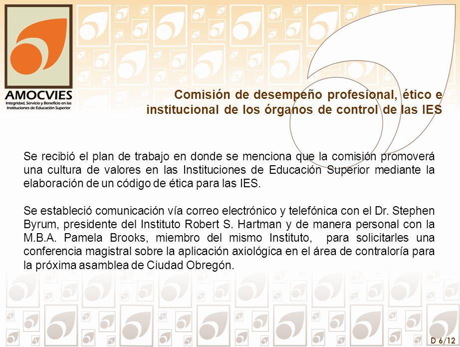 D 6/12 Comisión de desempeño profesional, ético e institucional de los órganos de control de las IES Se recibió el plan de trabajo en donde se mencion