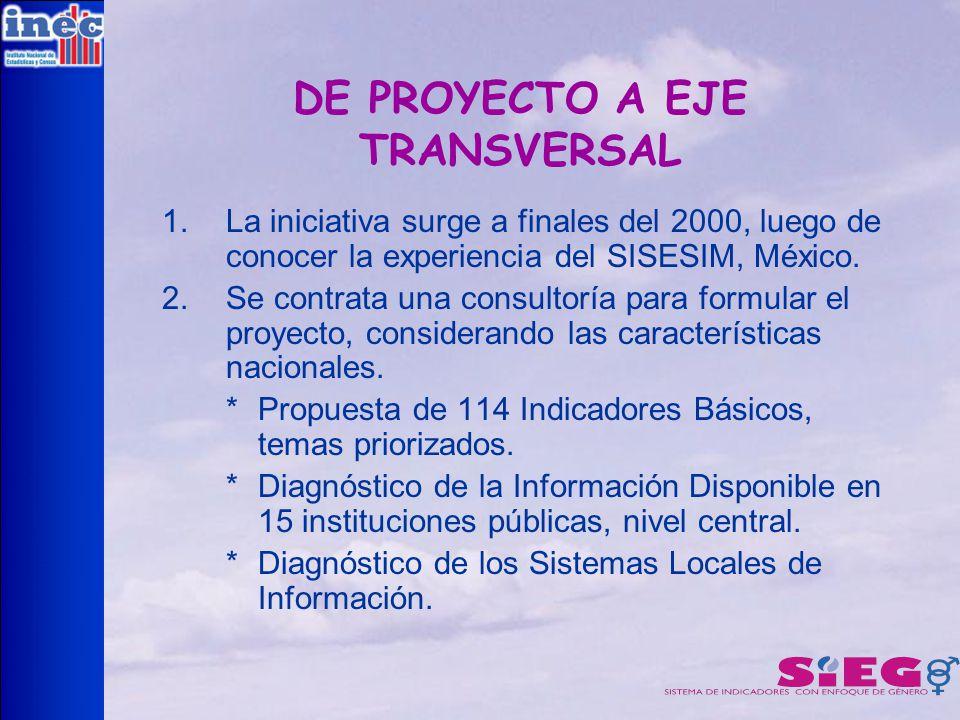 DE PROYECTO A EJE TRANSVERSAL 1.La iniciativa surge a finales del 2000, luego de conocer la experiencia del SISESIM, México.