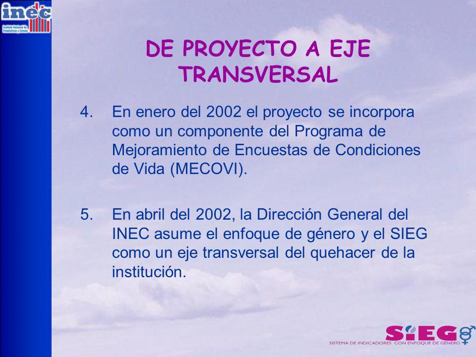 DE PROYECTO A EJE TRANSVERSAL 4.En enero del 2002 el proyecto se incorpora como un componente del Programa de Mejoramiento de Encuestas de Condiciones de Vida (MECOVI).