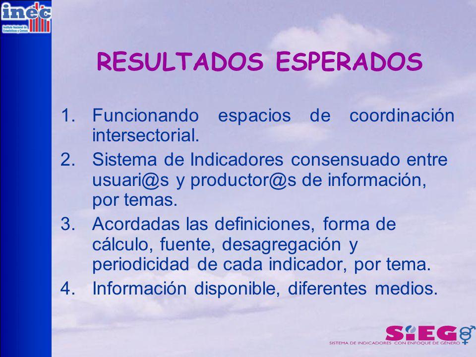 RESULTADOS ESPERADOS 1.Funcionando espacios de coordinación intersectorial.