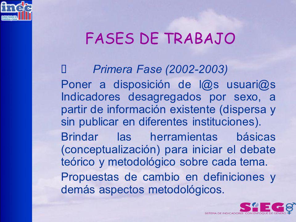 FASES DE TRABAJO Primera Fase (2002-2003) Poner a disposición de l@s usuari@s Indicadores desagregados por sexo, a partir de información existente (dispersa y sin publicar en diferentes instituciones).