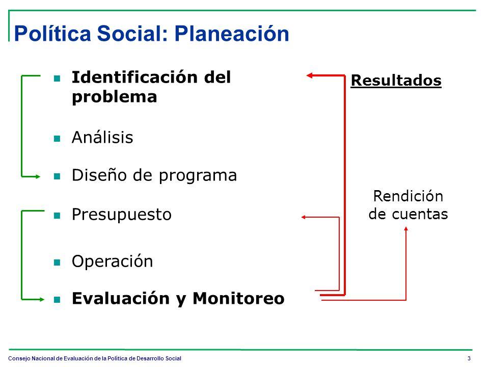 Consejo Nacional de Evaluación de la Política de Desarrollo Social 3 Política Social: Planeación Identificación del problema Análisis Diseño de progra