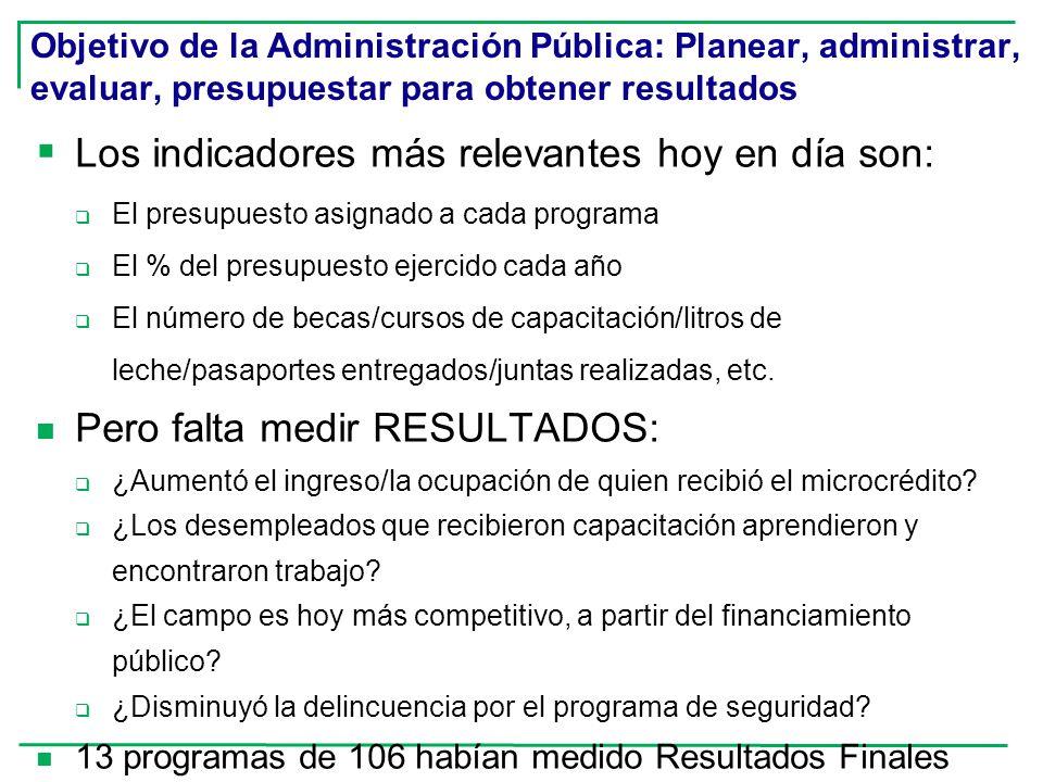 Objetivo de la Administración Pública: Planear, administrar, evaluar, presupuestar para obtener resultados Los indicadores más relevantes hoy en día s