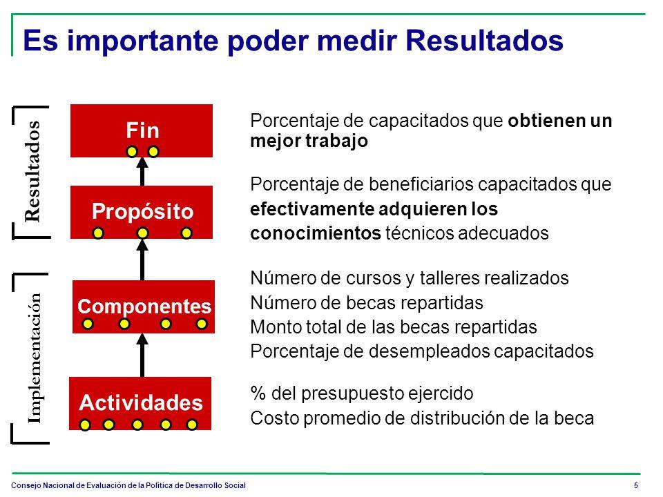 OBJETIVO 7 : Garantizar que los mexicanos cuenten con oportunidades efectivas EJE: Igualdad de Oportunidades TEMA: Transformación Educativa (Avance Físico-Presupuestal, anual 2007 – enero-junio 2008) Valoración Presupuestaria Para los indicadores con un avance superior al 120%, se puso como valor máximo 120%