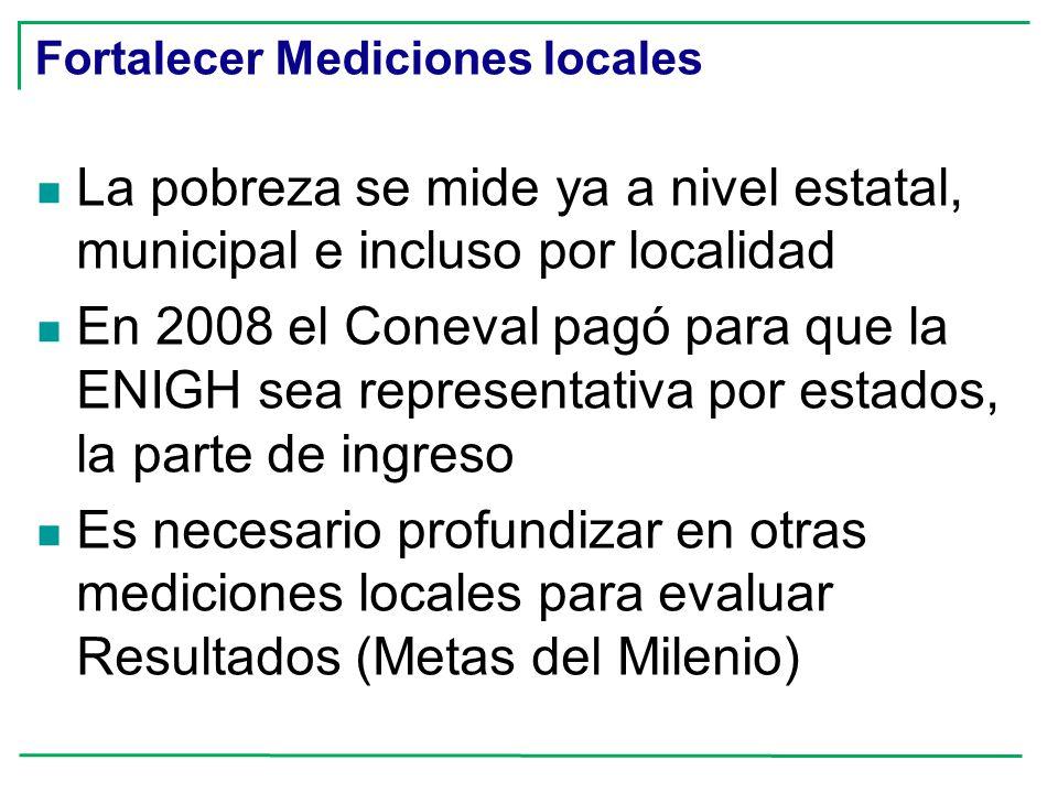 Fortalecer Mediciones locales La pobreza se mide ya a nivel estatal, municipal e incluso por localidad En 2008 el Coneval pagó para que la ENIGH sea r