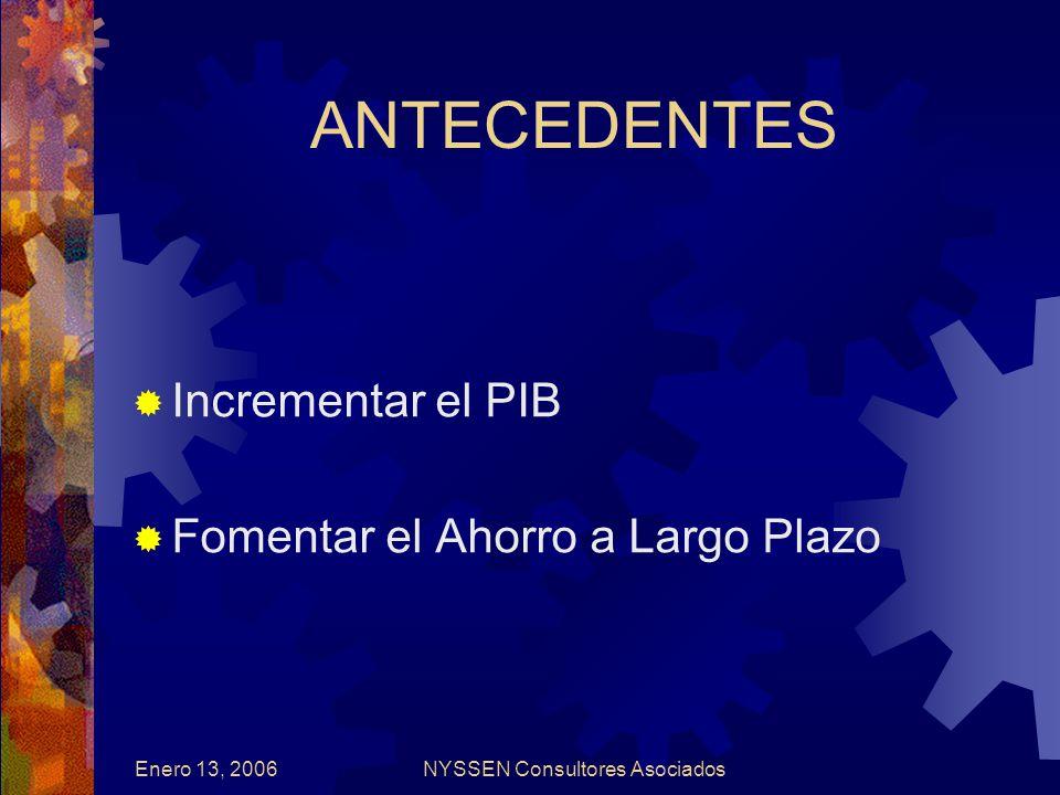 Enero 13, 2006NYSSEN Consultores Asociados ANTECEDENTES Incrementar el PIB Fomentar el Ahorro a Largo Plazo