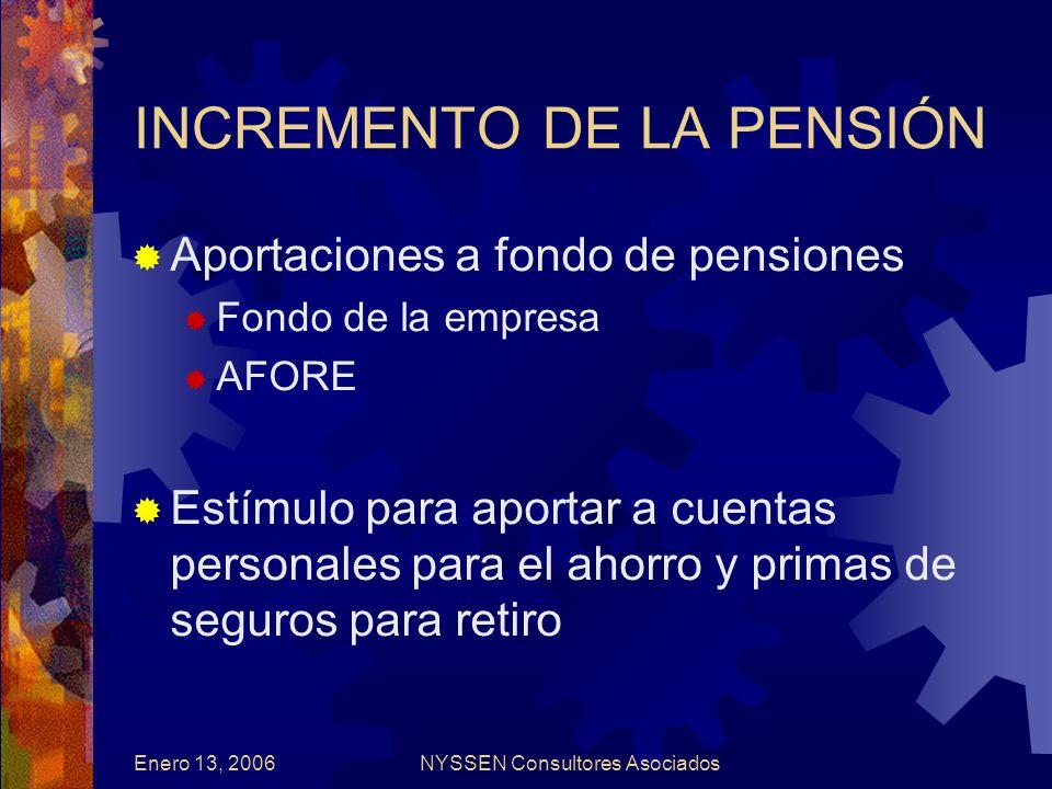Enero 13, 2006NYSSEN Consultores Asociados INCREMENTO DE LA PENSIÓN Aportaciones a fondo de pensiones Fondo de la empresa AFORE Estímulo para aportar a cuentas personales para el ahorro y primas de seguros para retiro