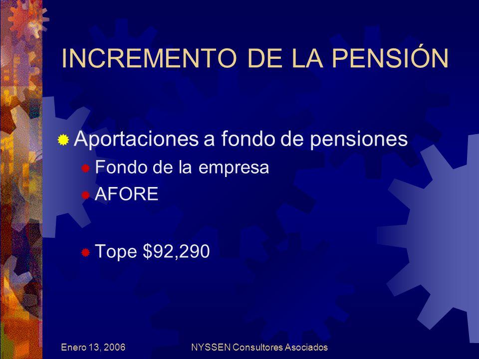 Enero 13, 2006NYSSEN Consultores Asociados INCREMENTO DE LA PENSIÓN Aportaciones a fondo de pensiones Fondo de la empresa AFORE Tope $92,290