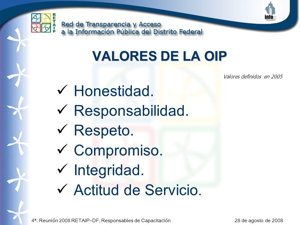 4ª. Reunión 2008 RETAIP–DF, Responsables de Capacitación 28 de agosto de 2008 VALORES DE LA OIP Valores definidos en 2005 Honestidad. Responsabilidad.