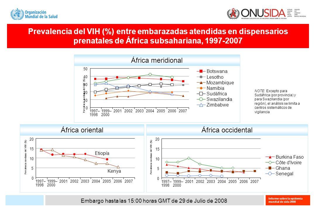 Embargo hasta las 15:00 horas GMT de 29 de Julio de 2008 Informe sobre la epidemia mundial de sida 2008 Prevalencia del VIH (%) entre embarazadas atendidas en dispensarios prenatales de África subsahariana, 1997-2007 NOTE: Excepto para Sudáfrica (por provincia) y para Swazilandia (por región), el análisis se limita a centros sistemáticos de vigilancia África meridional 0 10 20 30 40 Prevalencia mediana del VIH (%) 50 Botswana Lesotho Mozambique Namibia Sudáfrica Swazilandia Zimbabwe 1997– 1998 1999– 2000 2001200220032004200520062007 África occidental 0 5 10 15 20 0 5 10 15 20 África oriental 1997– 1998 1999– 2000 20012002200320042005200620071997– 1998 1999– 2000 2001200220032004200520062007 Etiopía Kenya Burkina Faso Côte d Ivoire Ghana Senegal Prevalencia mediana del VIH (%)