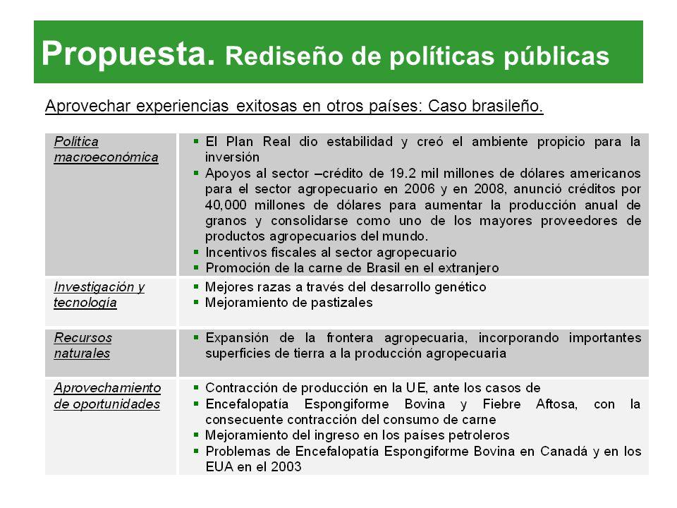 Propuesta. Rediseño de políticas públicas Aprovechar experiencias exitosas en otros países: Caso brasileño.