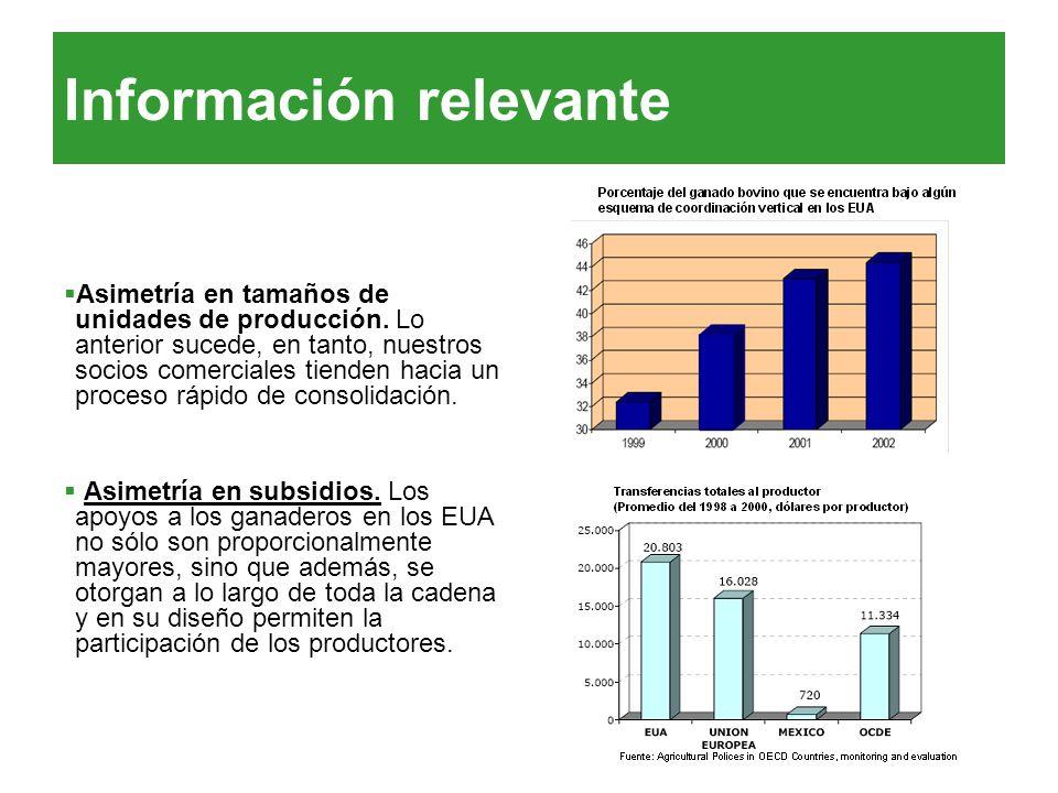 Información relevante Asimetría en tamaños de unidades de producción. Lo anterior sucede, en tanto, nuestros socios comerciales tienden hacia un proce
