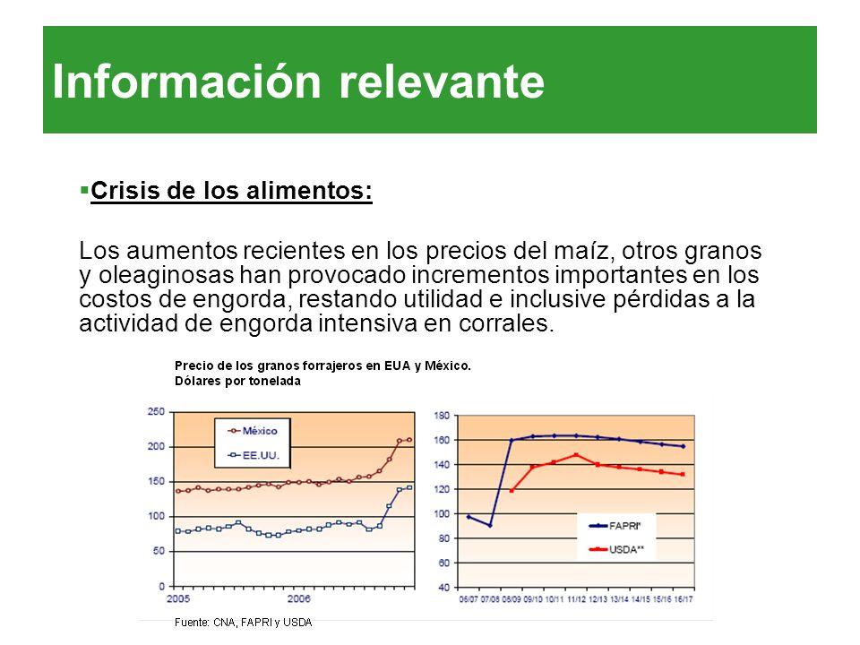 Información relevante Crisis de los alimentos: Los aumentos recientes en los precios del maíz, otros granos y oleaginosas han provocado incrementos im