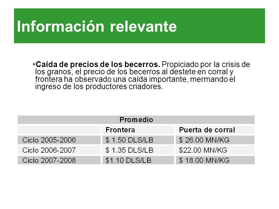 Información relevante Caída de precios de los becerros. Propiciado por la crisis de los granos, el precio de los becerros al destete en corral y front