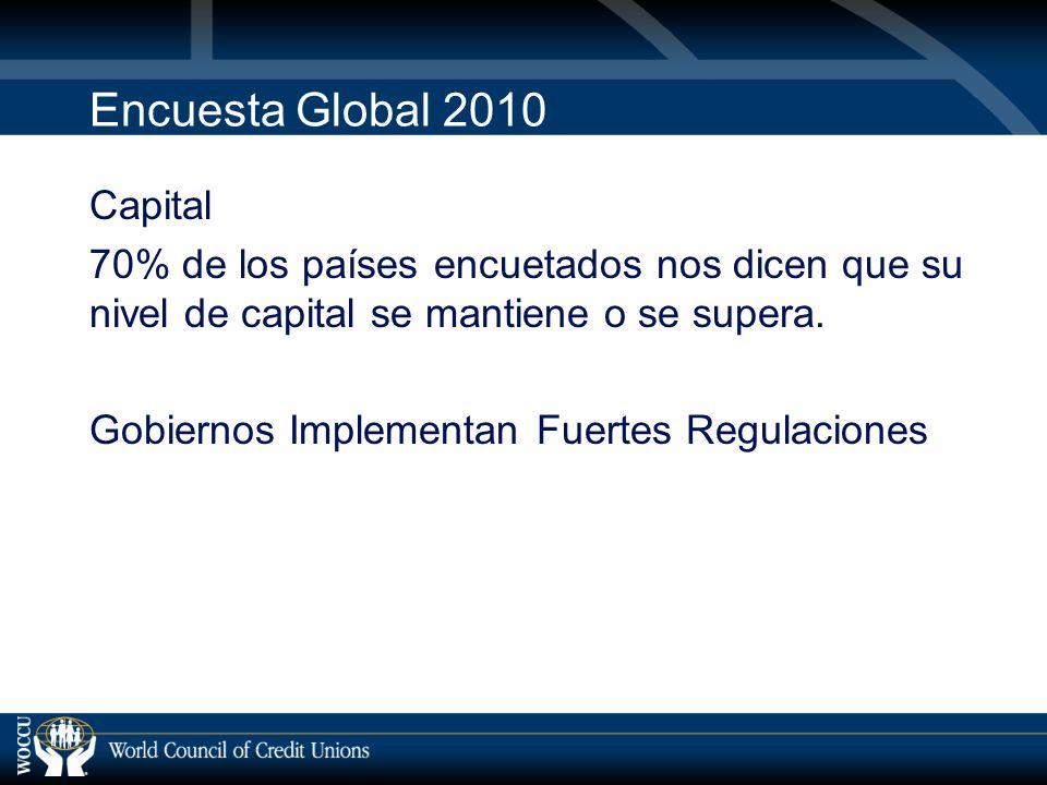 Encuesta Global 2010 Capital 70% de los países encuetados nos dicen que su nivel de capital se mantiene o se supera.