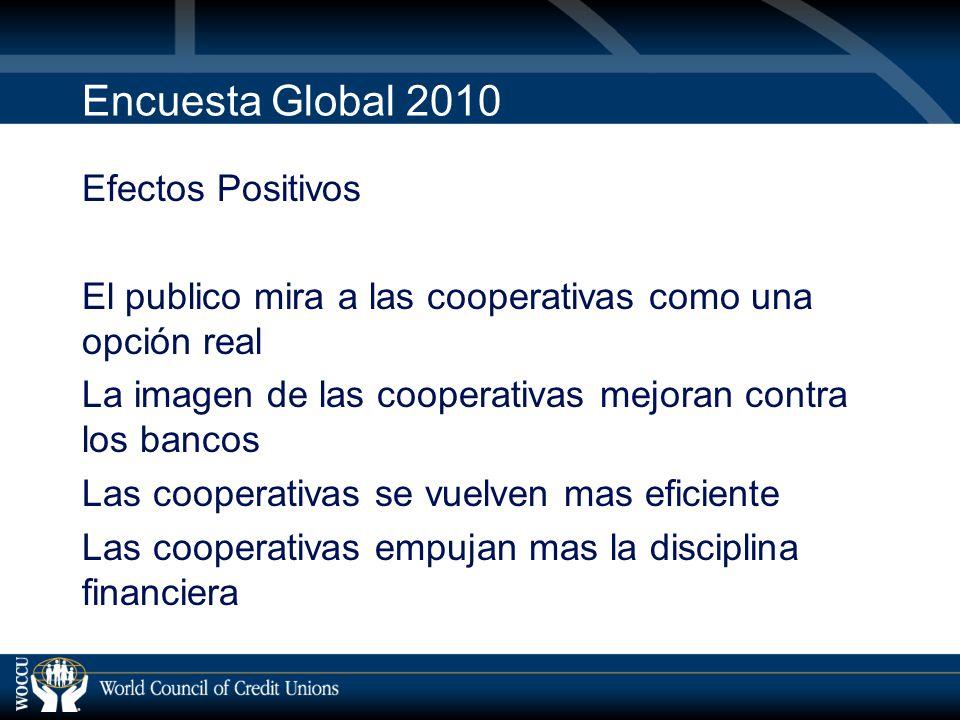 Encuesta Global 2010 Efectos Positivos El publico mira a las cooperativas como una opción real La imagen de las cooperativas mejoran contra los bancos Las cooperativas se vuelven mas eficiente Las cooperativas empujan mas la disciplina financiera