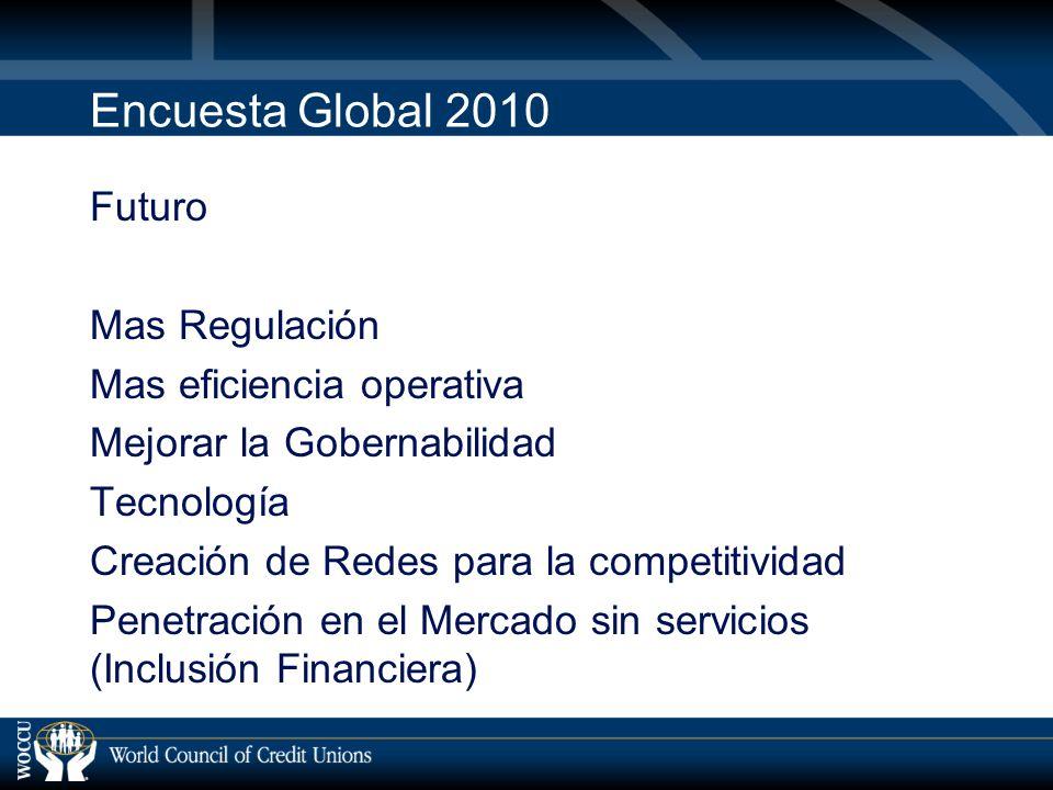 Encuesta Global 2010 Futuro Mas Regulación Mas eficiencia operativa Mejorar la Gobernabilidad Tecnología Creación de Redes para la competitividad Penetración en el Mercado sin servicios (Inclusión Financiera)