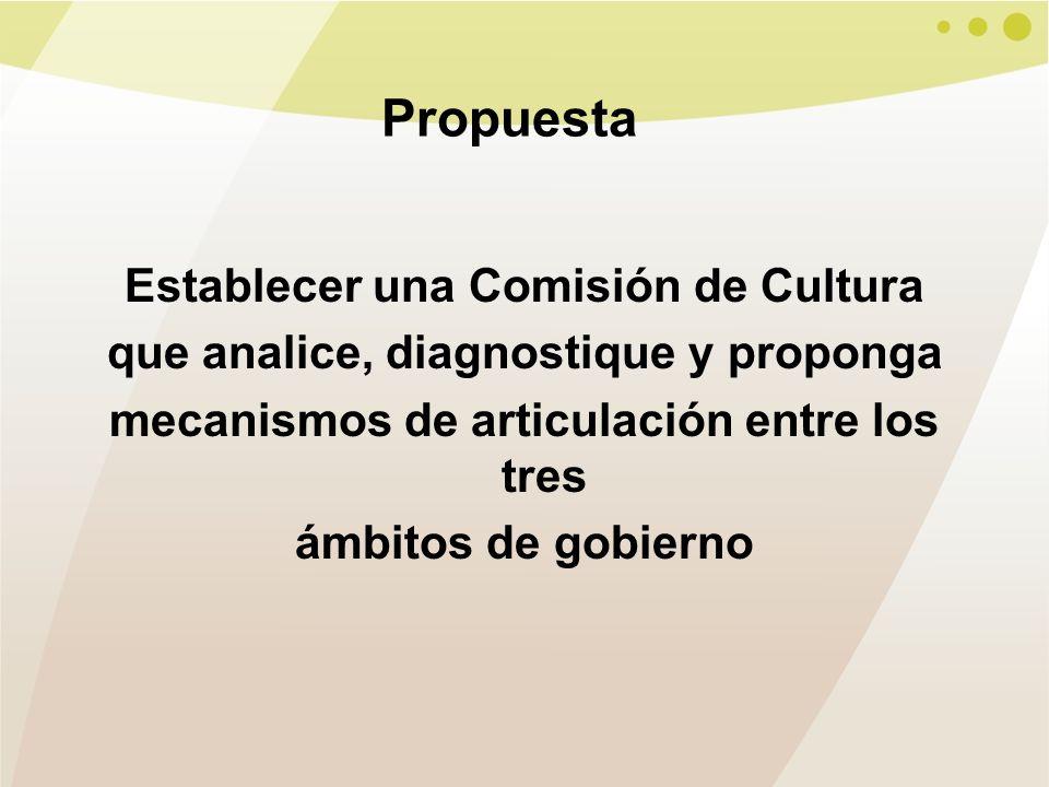 Propuesta Establecer una Comisión de Cultura que analice, diagnostique y proponga mecanismos de articulación entre los tres ámbitos de gobierno
