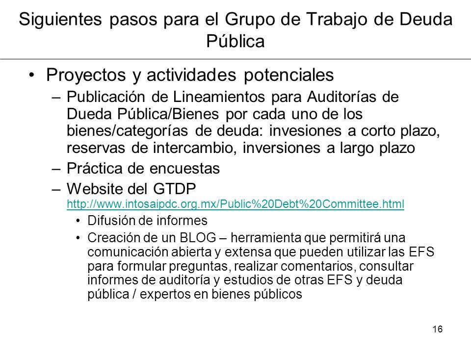 16 Siguientes pasos para el Grupo de Trabajo de Deuda Pública Proyectos y actividades potenciales –Publicación de Lineamientos para Auditorías de Dueda Pública/Bienes por cada uno de los bienes/categorías de deuda: invesiones a corto plazo, reservas de intercambio, inversiones a largo plazo –Práctica de encuestas –Website del GTDP http://www.intosaipdc.org.mx/Public%20Debt%20Committee.html http://www.intosaipdc.org.mx/Public%20Debt%20Committee.html Difusión de informes Creación de un BLOG – herramienta que permitirá una comunicación abierta y extensa que pueden utilizar las EFS para formular preguntas, realizar comentarios, consultar informes de auditoría y estudios de otras EFS y deuda pública / expertos en bienes públicos