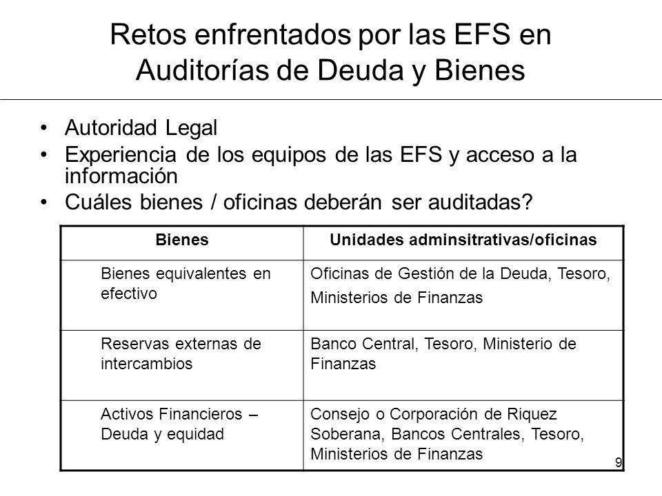 9 Retos enfrentados por las EFS en Auditorías de Deuda y Bienes Autoridad Legal Experiencia de los equipos de las EFS y acceso a la información Cuáles bienes / oficinas deberán ser auditadas.