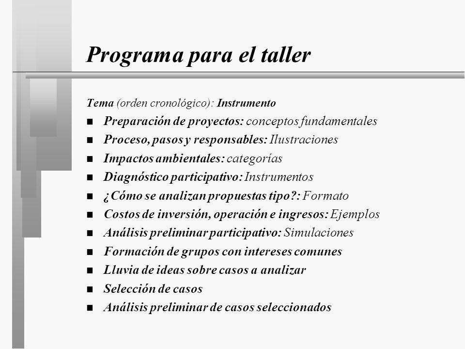 Metodología de trabajo n Entrega de manual y materiales de capacitación n Presentación de procesos, conceptos, categorías y formatos n Lluvia de ideas