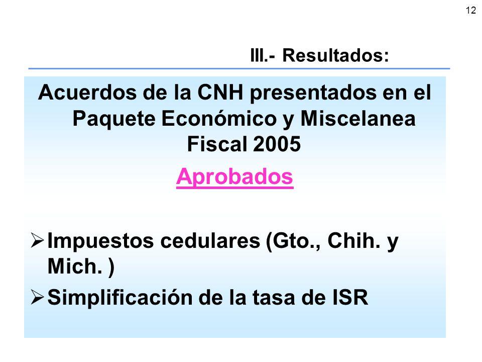 12 III.- Resultados: Acuerdos de la CNH presentados en el Paquete Económico y Miscelanea Fiscal 2005 Aprobados Impuestos cedulares (Gto., Chih.