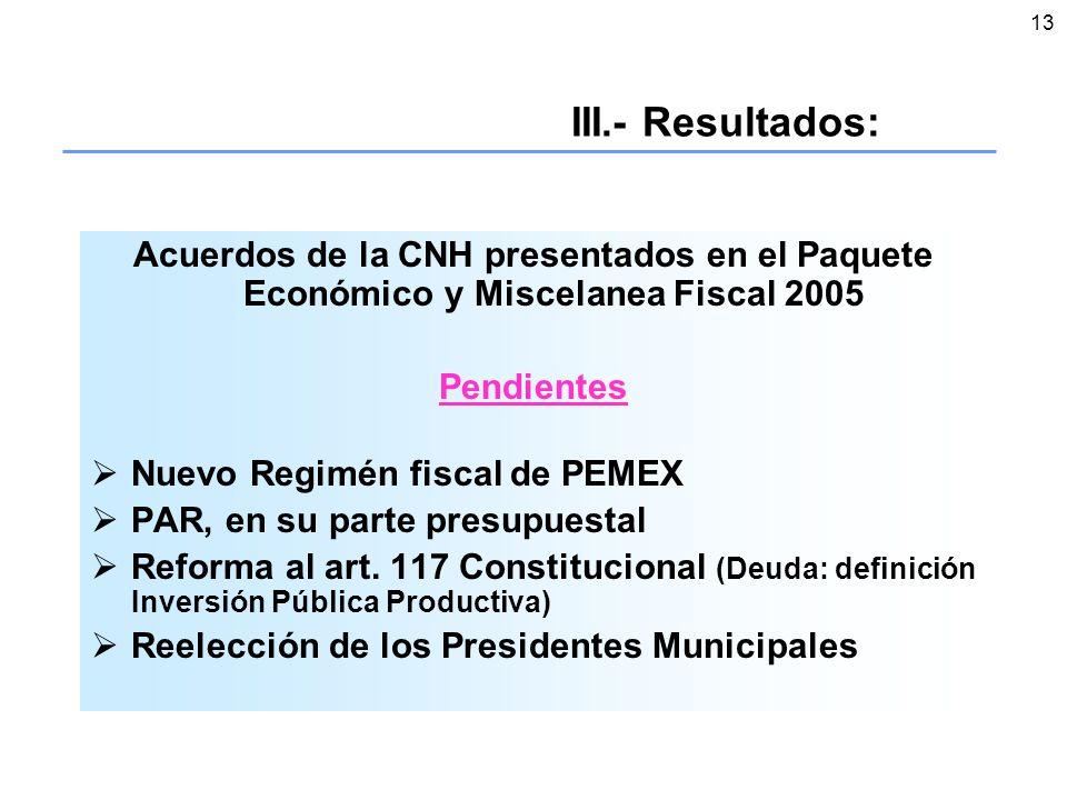 13 III.- Resultados: Acuerdos de la CNH presentados en el Paquete Económico y Miscelanea Fiscal 2005 Pendientes Nuevo Regimén fiscal de PEMEX PAR, en su parte presupuestal Reforma al art.