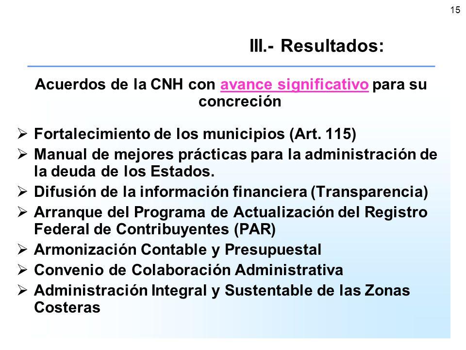 15 III.- Resultados: Acuerdos de la CNH con avance significativo para su concreción Fortalecimiento de los municipios (Art.