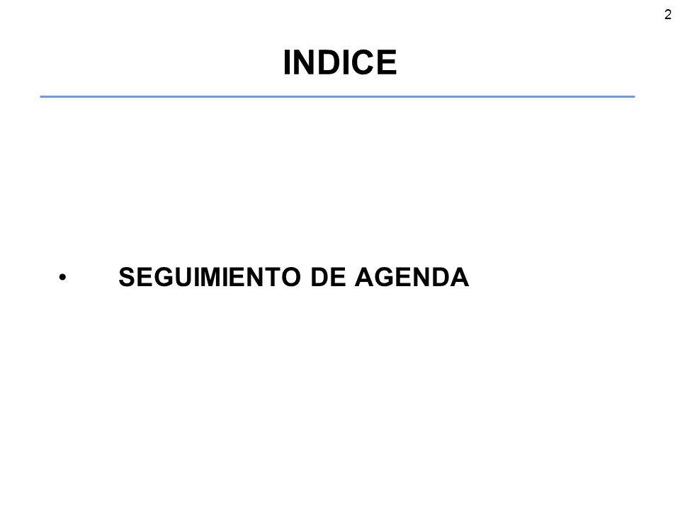 2 INDICE SEGUIMIENTO DE AGENDA