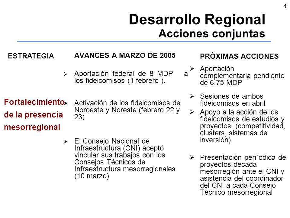 4 Desarrollo Regional Acciones conjuntas AVANCES A MARZO DE 2005 Aportación federal de 8 MDP a los fideicomisos (1 febrero ).