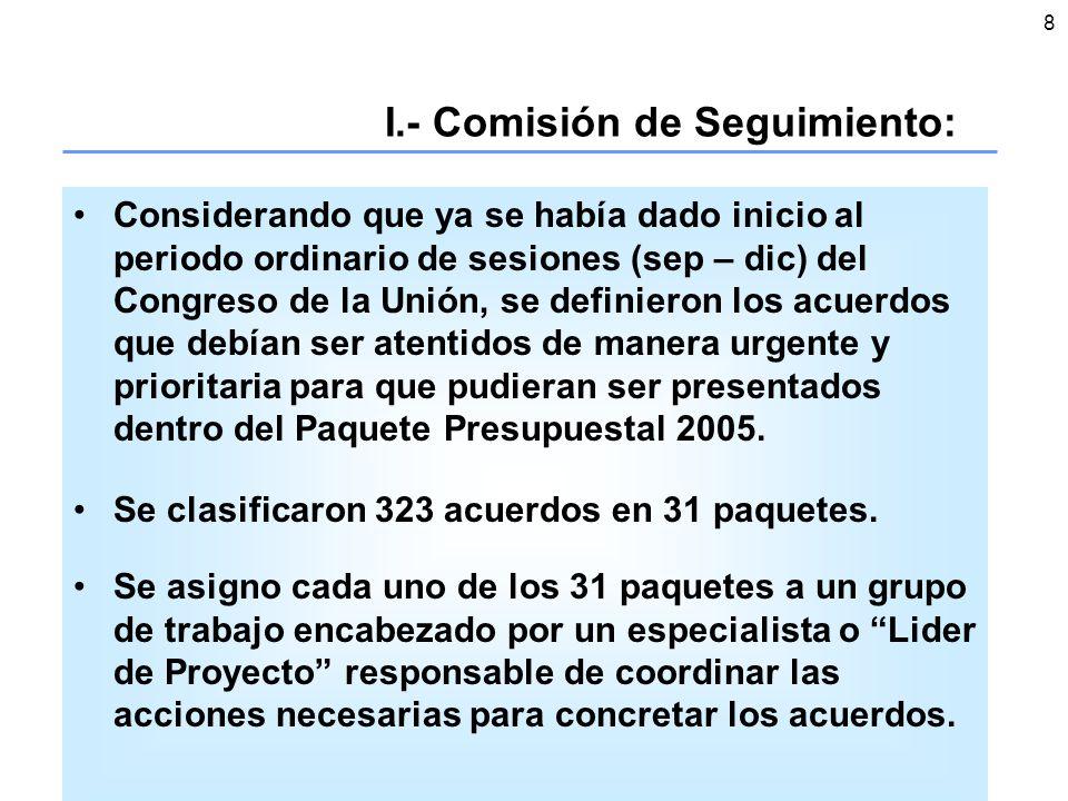 8 I.- Comisión de Seguimiento: Considerando que ya se había dado inicio al periodo ordinario de sesiones (sep – dic) del Congreso de la Unión, se definieron los acuerdos que debían ser atentidos de manera urgente y prioritaria para que pudieran ser presentados dentro del Paquete Presupuestal 2005.