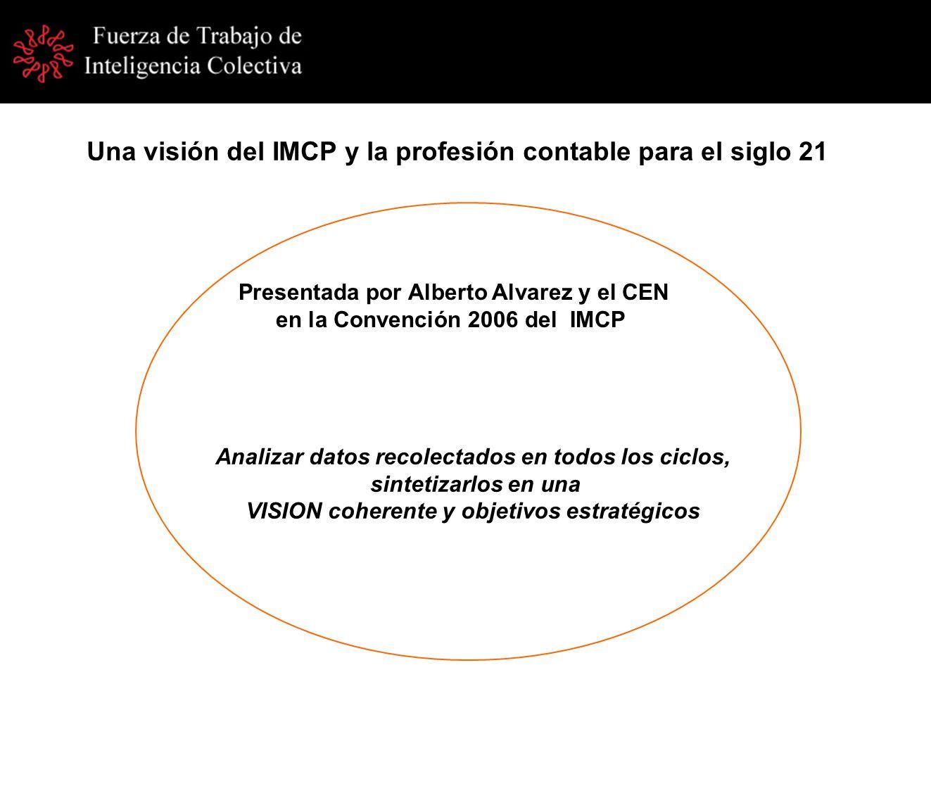 Presentada por Alberto Alvarez y el CEN en la Convención 2006 del IMCP Analizar datos recolectados en todos los ciclos, sintetizarlos en una VISION coherente y objetivos estratégicos Una visión del IMCP y la profesión contable para el siglo 21