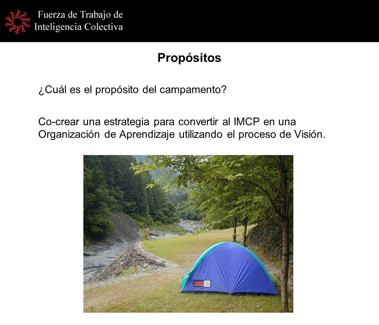 Propósitos ¿Cuál es el propósito del campamento.