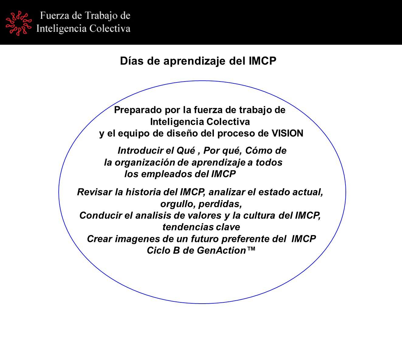 Preparado por la fuerza de trabajo de Inteligencia Colectiva y el equipo de diseño del proceso de VISION Revisar la historia del IMCP, analizar el estado actual, orgullo, perdidas, Conducir el analisis de valores y la cultura del IMCP, tendencias clave Crear imagenes de un futuro preferente del IMCP Ciclo B de GenAction Introducir el Qué, Por qué, Cómo de la organización de aprendizaje a todos los empleados del IMCP Días de aprendizaje del IMCP