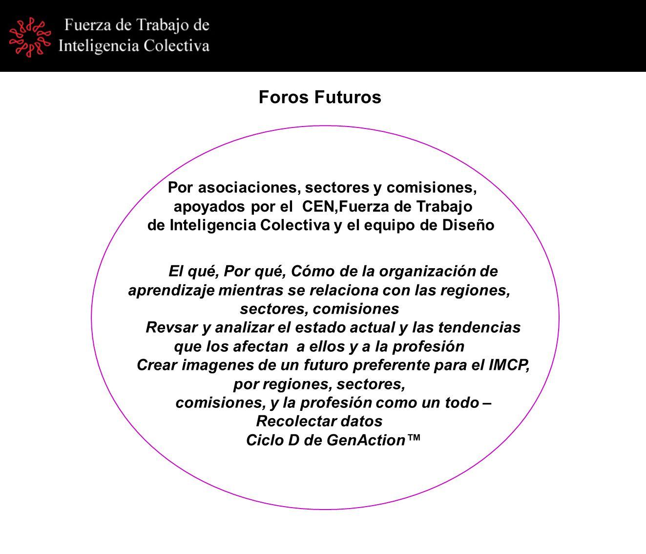 Por asociaciones, sectores y comisiones, apoyados por el CEN,Fuerza de Trabajo de Inteligencia Colectiva y el equipo de Diseño El qué, Por qué, Cómo de la organización de aprendizaje mientras se relaciona con las regiones, sectores, comisiones Revsar y analizar el estado actual y las tendencias que los afectan a ellos y a la profesión Crear imagenes de un futuro preferente para el IMCP, por regiones, sectores, comisiones, y la profesión como un todo – Recolectar datos Ciclo D de GenAction Foros Futuros