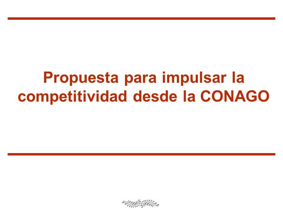 Propuesta para impulsar la competitividad desde la CONAGO