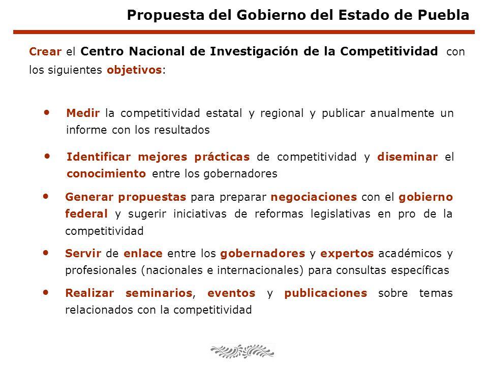 Propuesta del Gobierno del Estado de Puebla Crear el Centro Nacional de Investigación de la Competitividad con los siguientes objetivos: Medir la comp